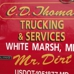 C.D. Thomas Co. Inc.