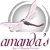 Amanda's Spa & Beauty Services, Inc.