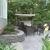 Arrowwood Landscape Design Inc