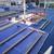 World Olympic Gymnastics Academy ( WOGA Plano)