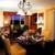 Grandview Resorts-Las Vegas