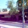 Tucson Real Estate Appraisal