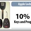Apple Locksmith