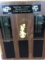 Bassmaster Trophy