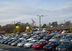 Ride Now Motors Charlotte - Charlotte, NC