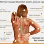 Bodywork & Fitness
