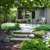 Landscapes Unlimited, Inc