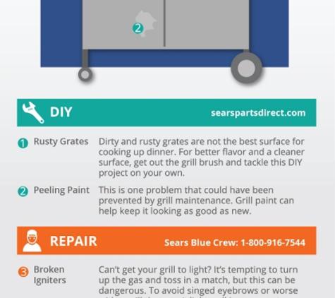 Sears Appliance Repair - Nottingham, MD