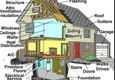 Home Inspections Bend - Bend, OR
