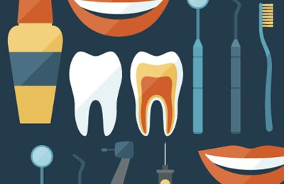 Best Dentists Clinic - Holland, MI