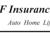 C & F Insurance Group