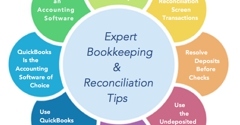 APO BOOKKEEPING & CONSULTING SERVICES - Brooklyn, NY. APO Bookkeeping Services - Expert bookkeeping & reconciliation tips