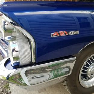 Auto Appraise. 1965 Pontiac 2+2